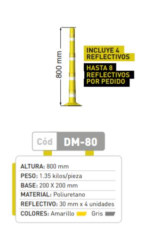 DM80.